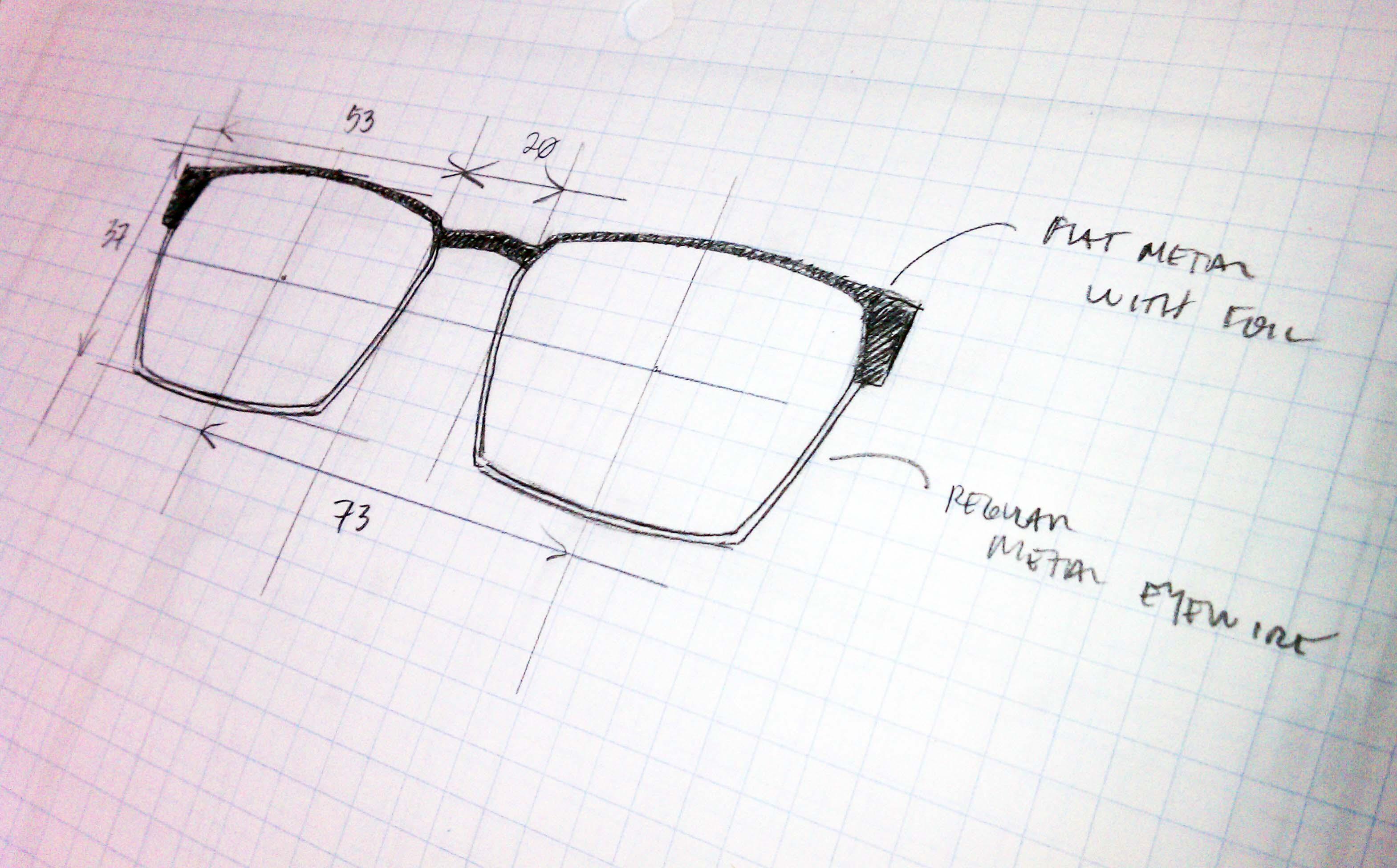 Where does eyewear begin? Ogi Eyewear
